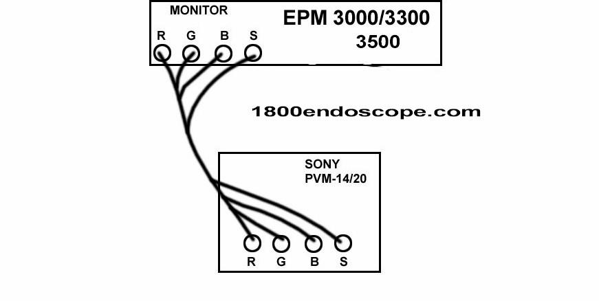 pentax epm 3000 epm 3000 epm3000 video processors used low prices rh 1800endoscope com